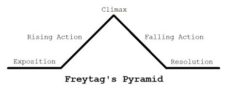 freytag-1